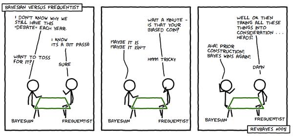 Blog report: International Summer School on Bayesian